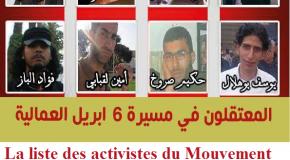 Les 11 activistes arrêtés du M20 devant le parquet
